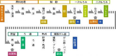 chishiki06